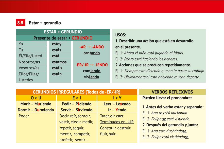Estar+gerundio Libro de Español Arriba A1